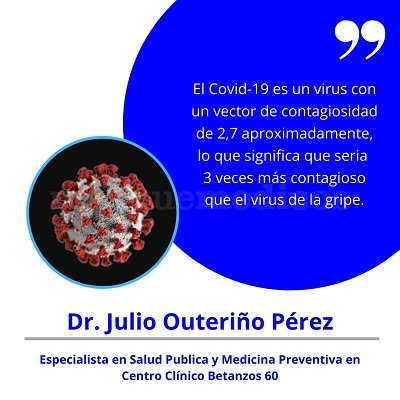 Julio Outeriño Pérez