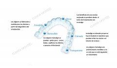 Clínica Dental Montes