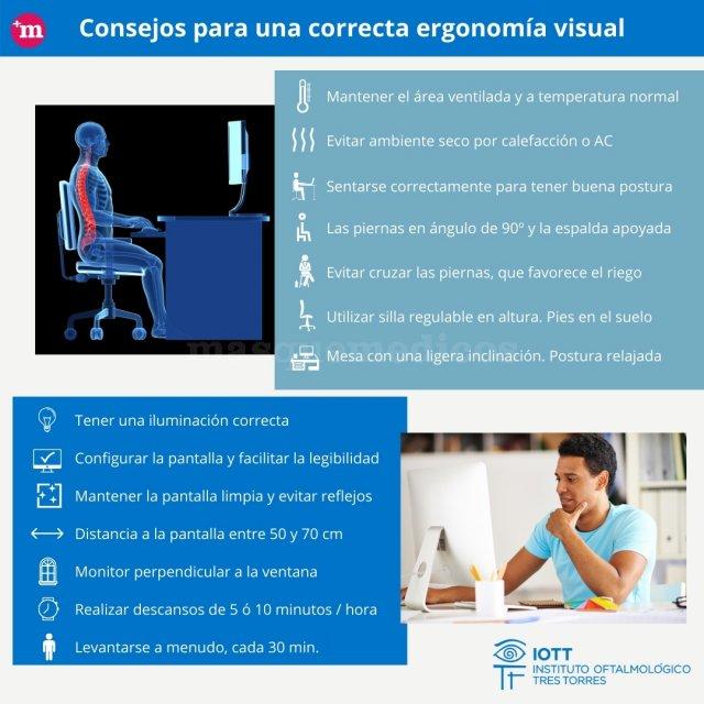 Consejos para una correcta ergonomía visual - Instituto Oftalmológico Tres Torres
