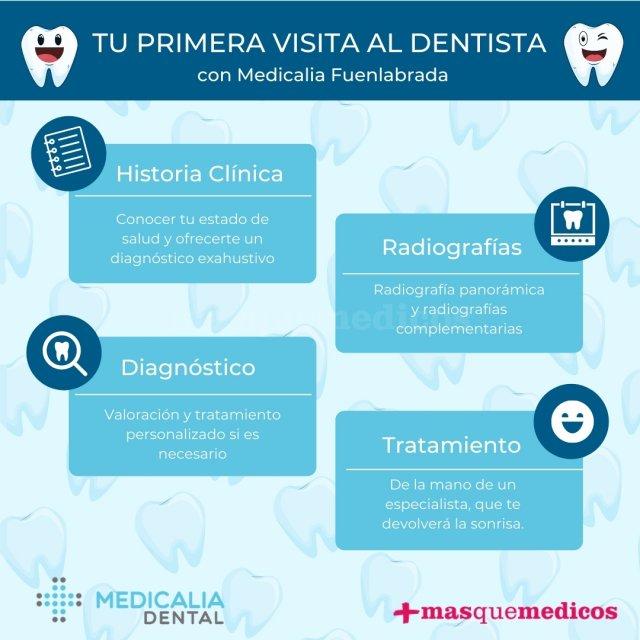 Tu primera visita al dentista - Clínica Dental Medicalia Fuenlabrada