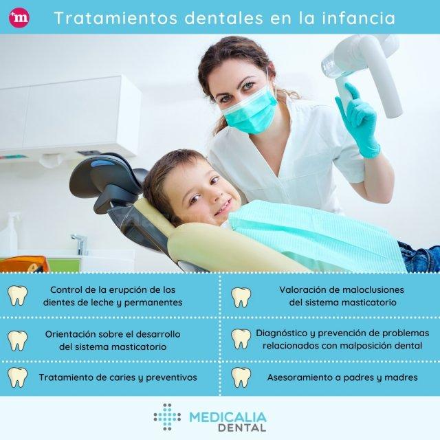 Tratamientos dentales en la infancia - Clínica Dental Medicalia Fuenlabrada