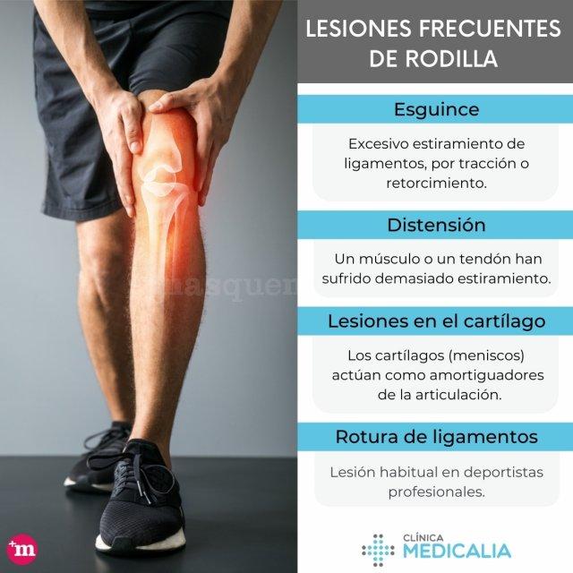 Lesiones frecuentes de rodilla - Clínica Medicalia