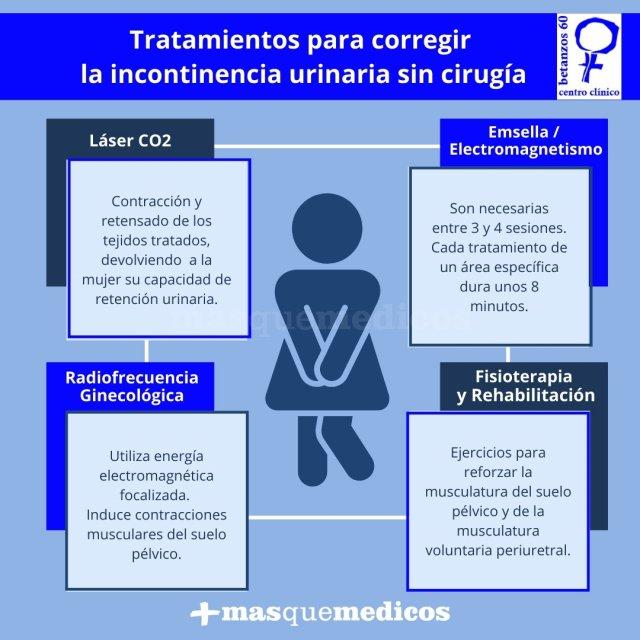 Tratamientos para corregir la incontinencia urinaria sin cirugía - Centro Clínico Betanzos 60