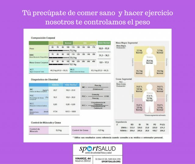 Control de peso - SportSalud