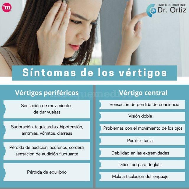 Síntomas de los vértigos - Equipo de Otorrinos Dr. Ortiz - Dr. Pablo Ortiz García- Equipo de otorrinos