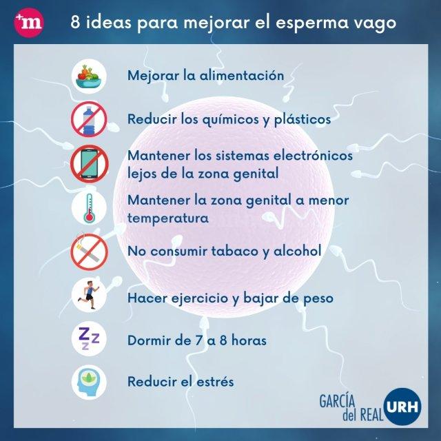 Ideas para mejorar el esperma vago - URH García del Real