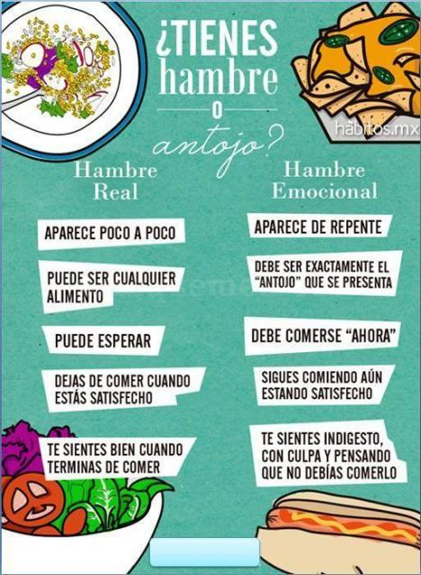 Hambre real & hambre emocional - Anabella Lara Redondo