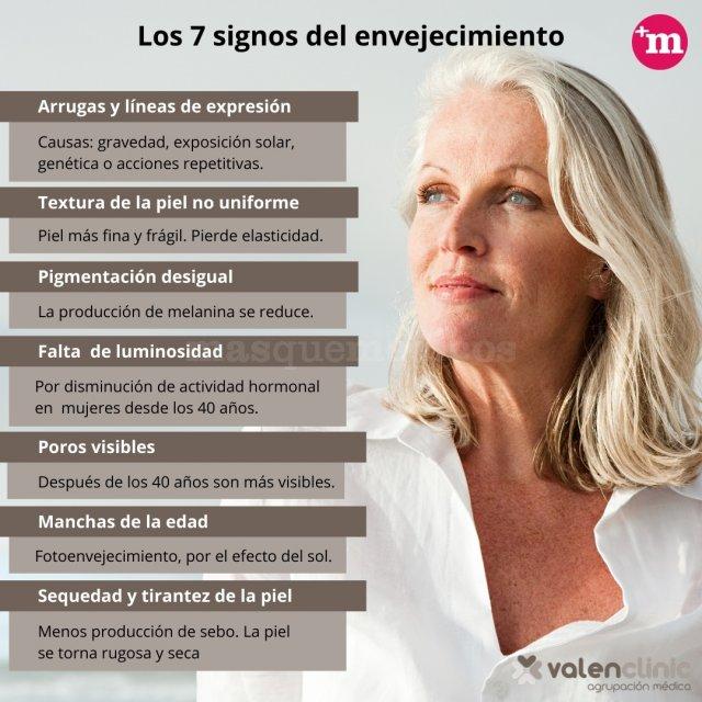 Signos de Envejecimiento - Valenclinic Agrupación Médica