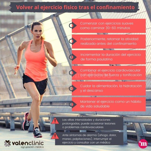 Volver al ejercicio físico tras el confinamiento - Valenclinic - Valenclinic Agrupación Médica