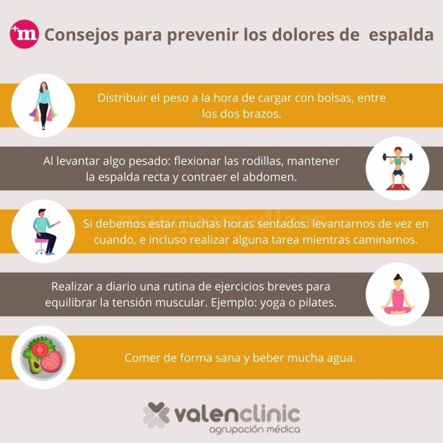 Consejos para prevenir los dolores de espalda - Valenclinic - Valenclinic Agrupación Médica